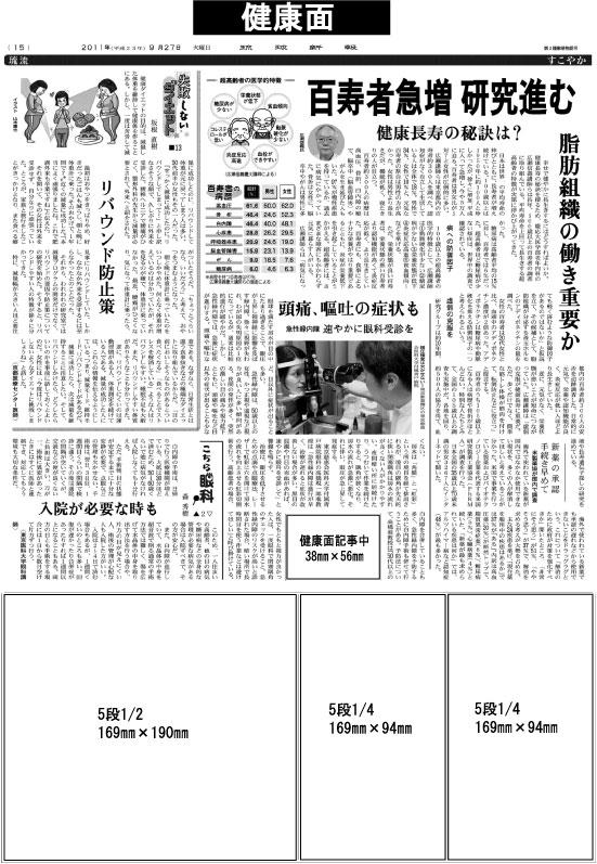 琉球新報の健康面広告掲載面
