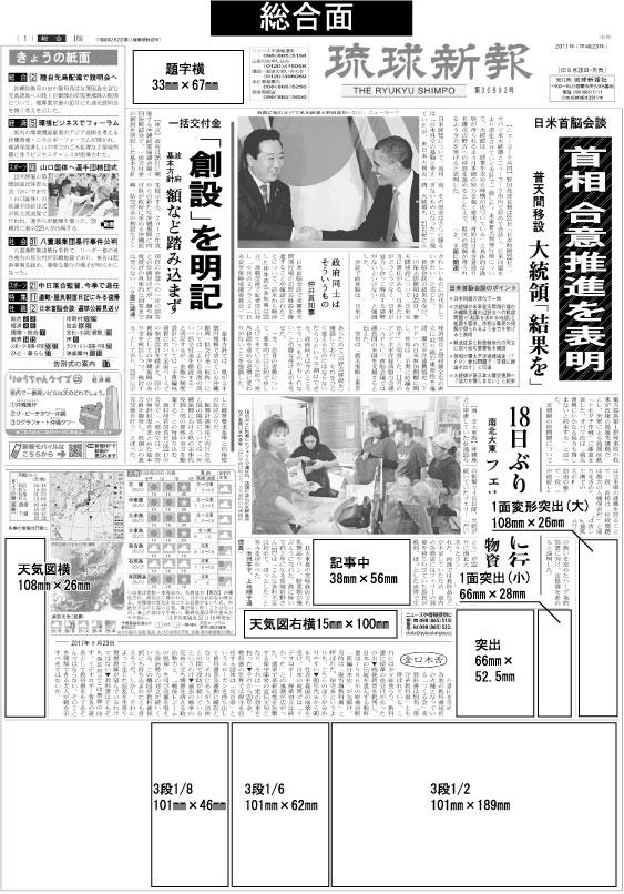琉球新報の総合一面広告掲載面