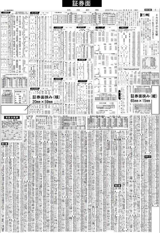 琉球新報の証券面広告掲載面