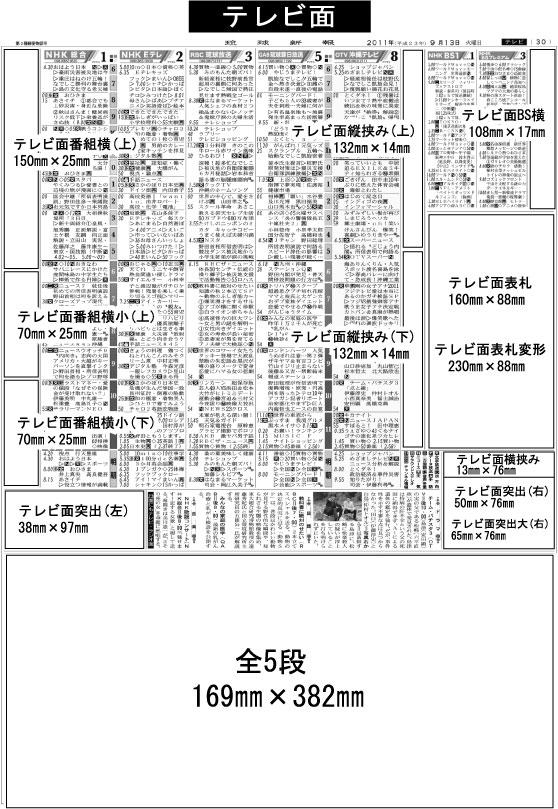 琉球新報のテレビ面面広告掲載面