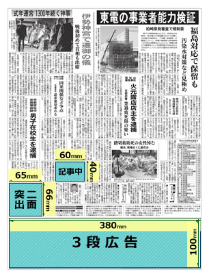 下野新聞2面