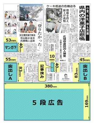 下野新聞3面