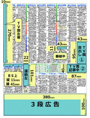下野新聞テレビ面