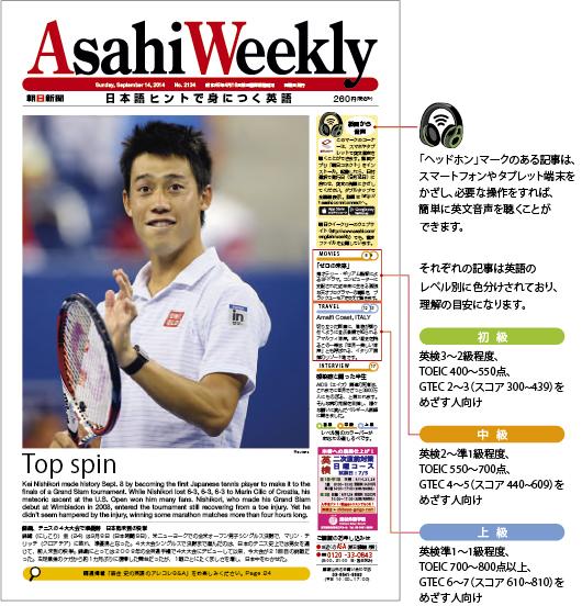 AsahiWEEKLY(朝日ウィークリー)の特徴