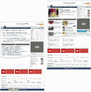日経電子版 テキスト広告・サブマリン広告