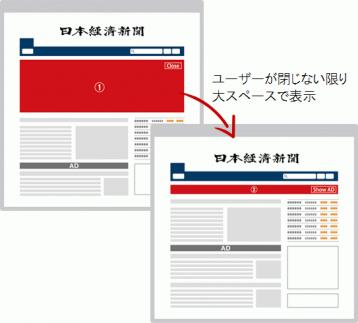 日経電子版ビルボード