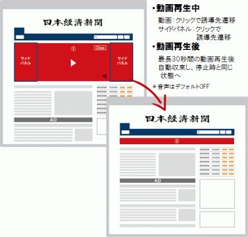 日経電子版ビルボード動画